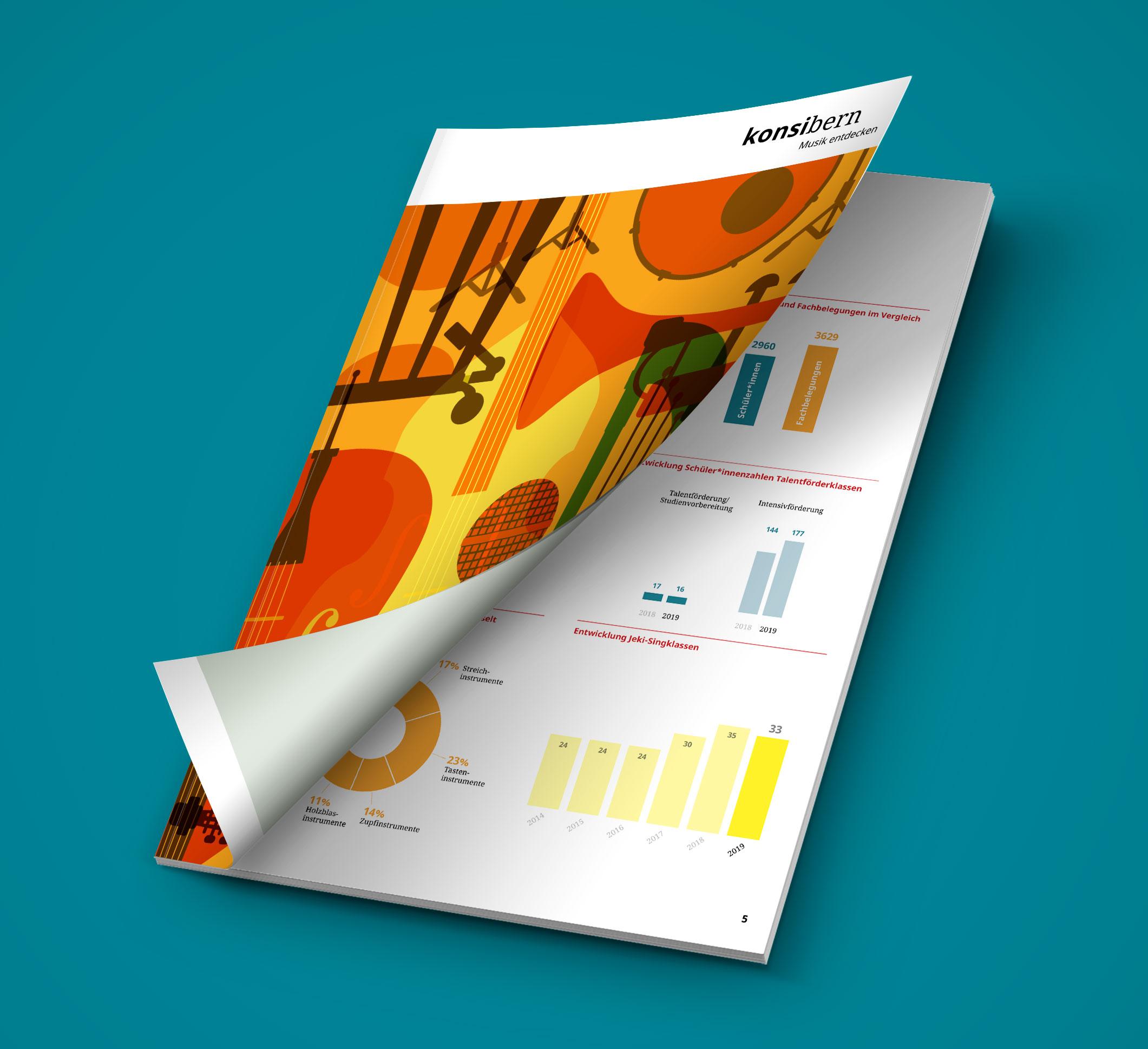 Teaser Bild von Geschäftsbericht 2019 zum Download (PDF, 2 MB)